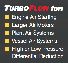 turboflow application box